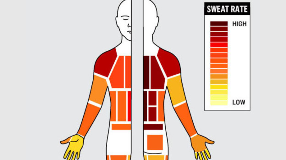 sweat01