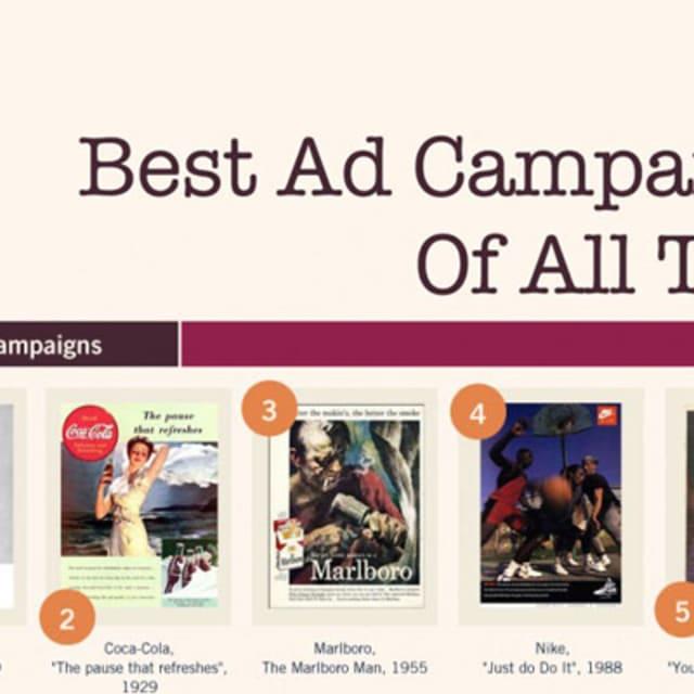 6 optimization tips for Sponsored Brands