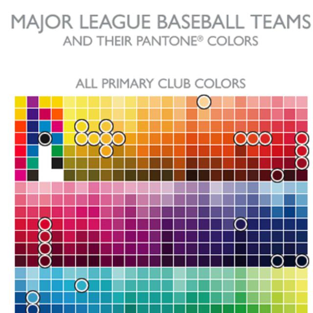 Infographic Major League Baseball Teams And Their Pantone