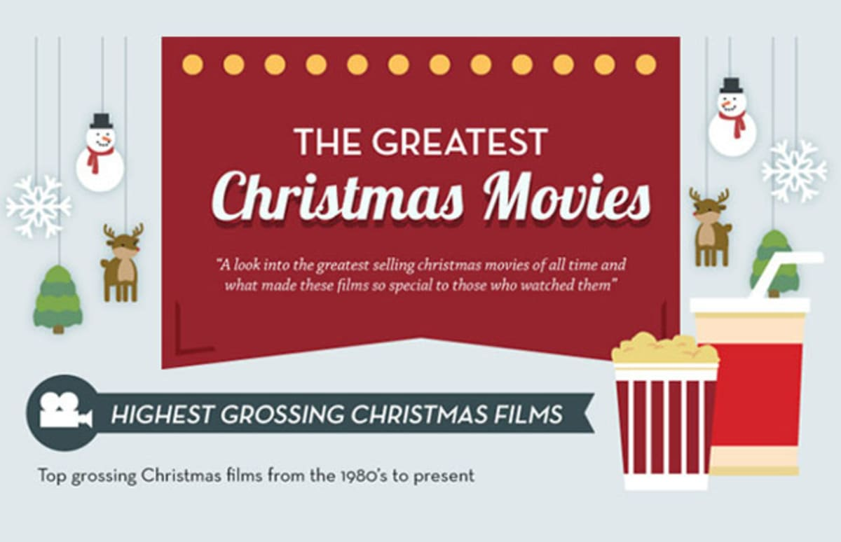 The Greatest Christmas Movies (Infographic) | Complex