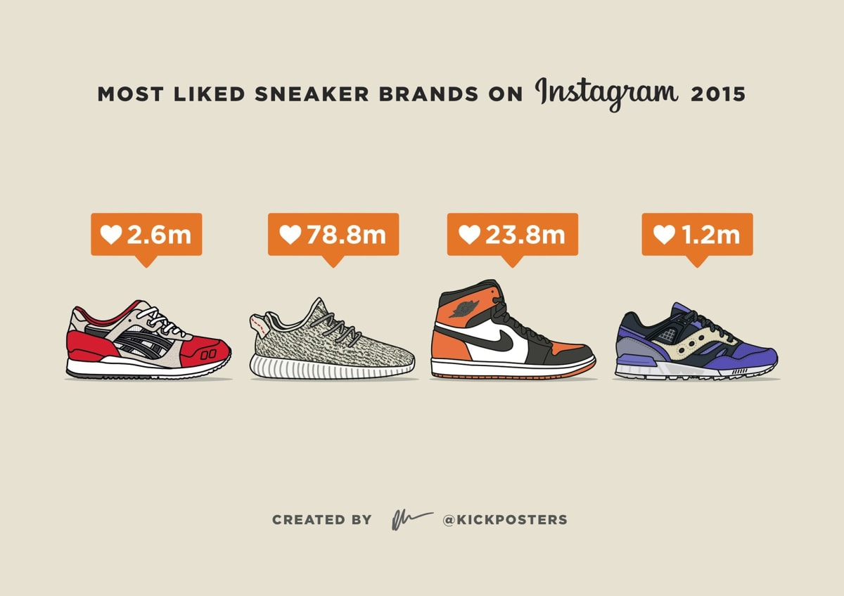 Famous brands of sneakers