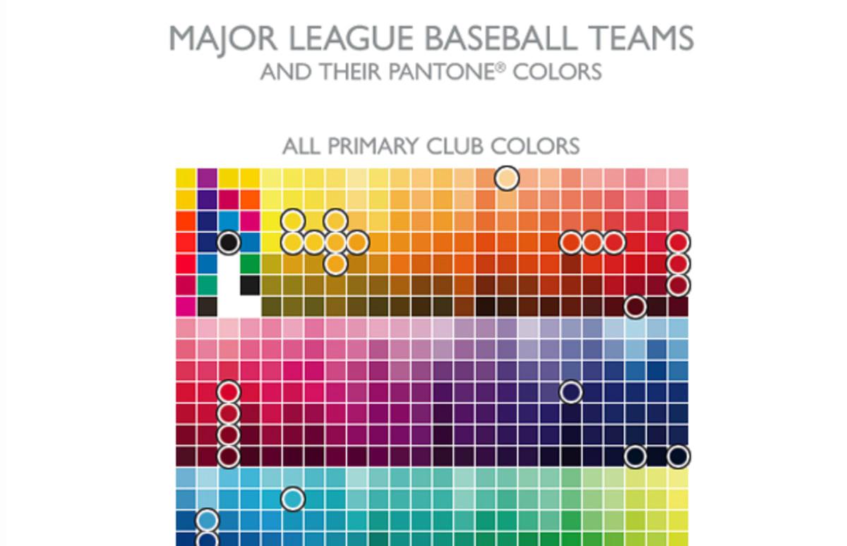 Infographic: Major League Baseball Teams And Their Pantone ...
