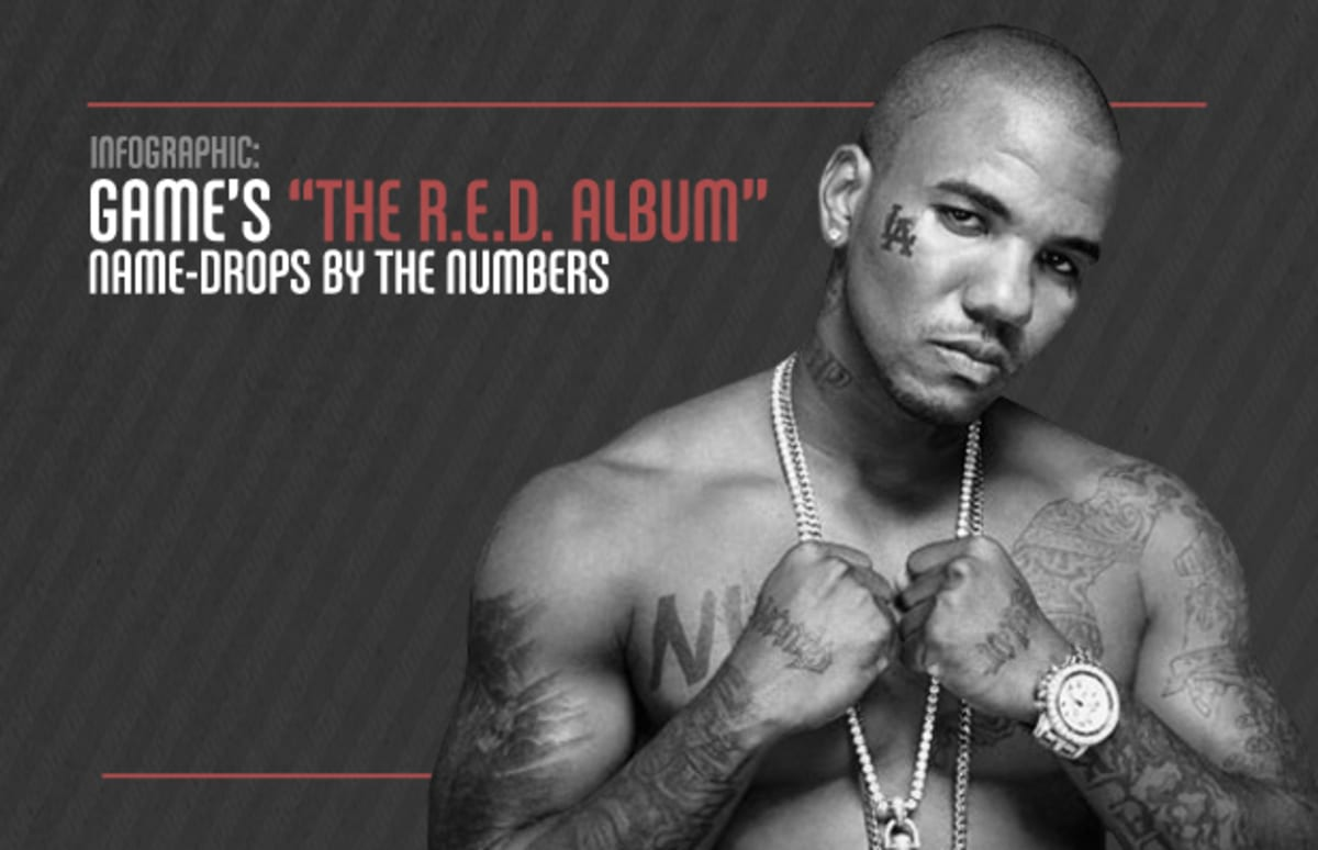 """Infographic: Game's """"The R.E.D. Album"""" Name-Drops By The ..."""