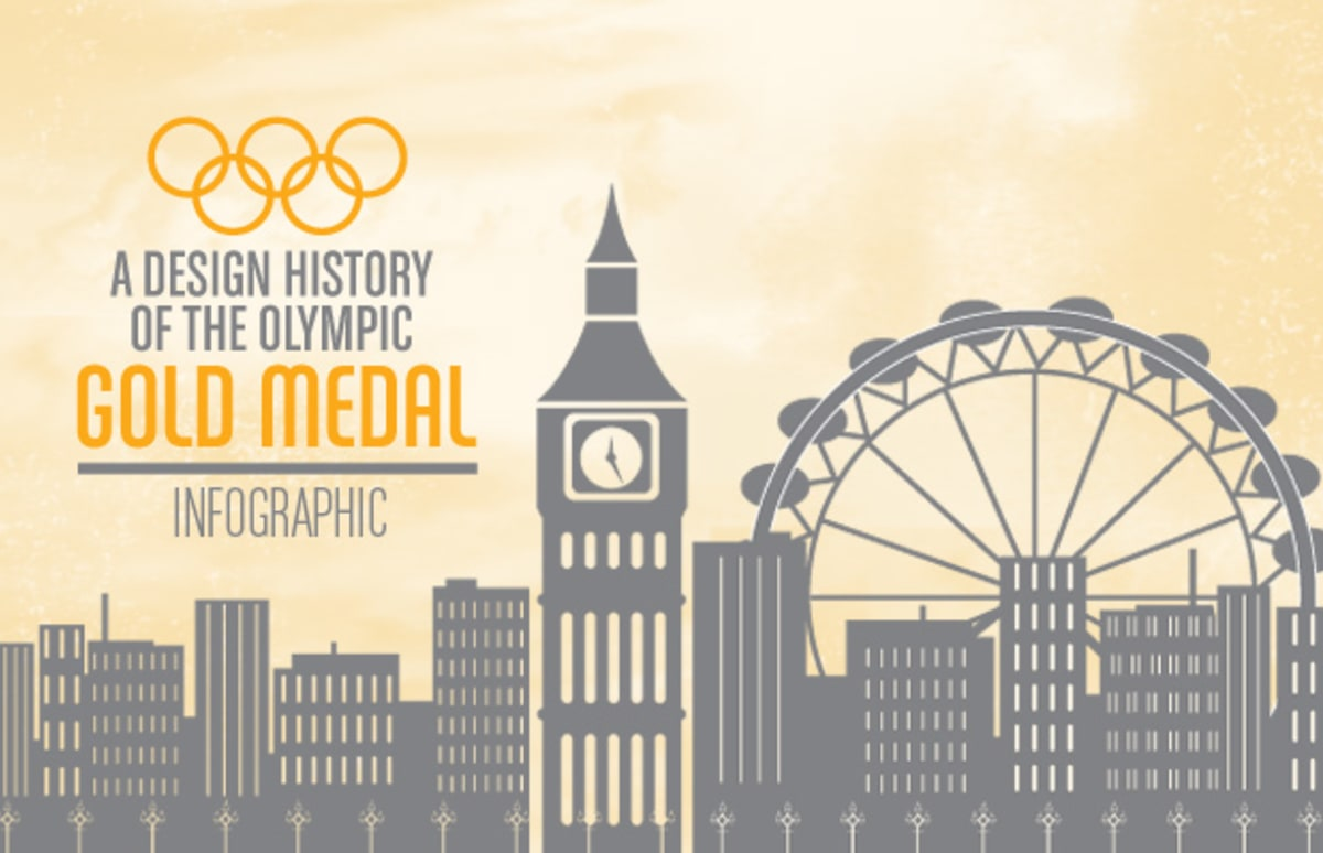Infographic: A Design History Of The Olympic Gold Medal ...