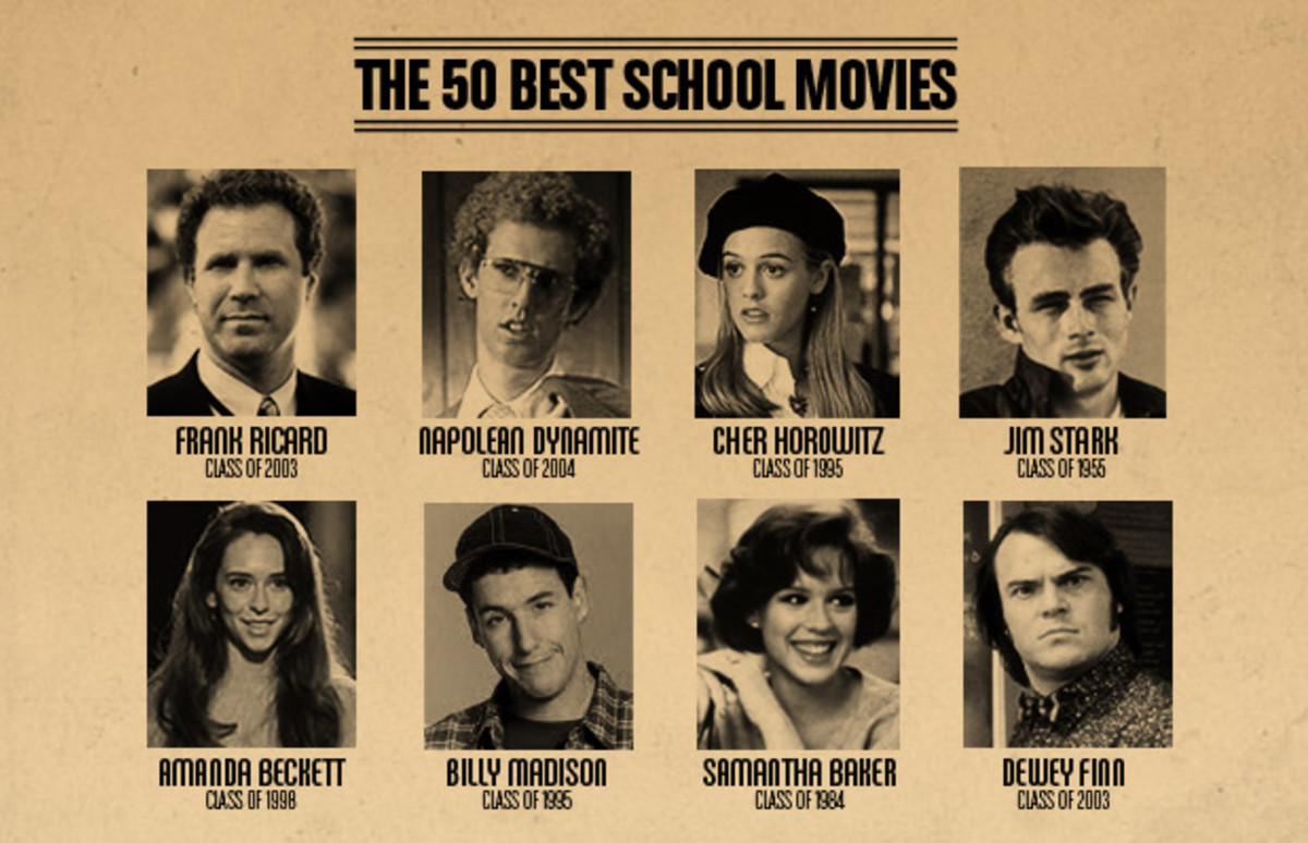 Angst Movie 2003 the 50 best school movies | complex
