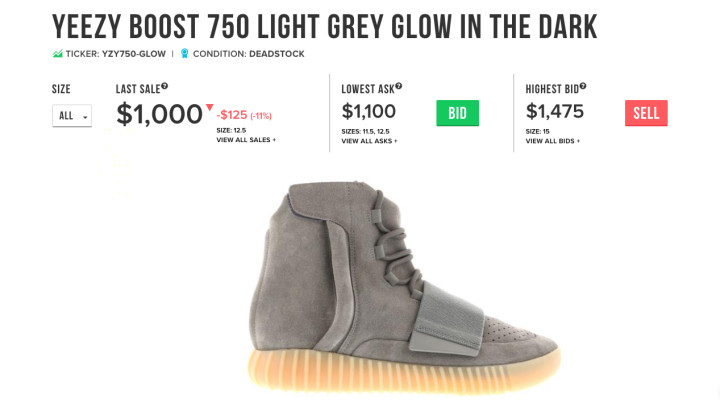 the latest a1d99 3d111 StockX Is Changing the Sneaker Resell Market and Detroit ...