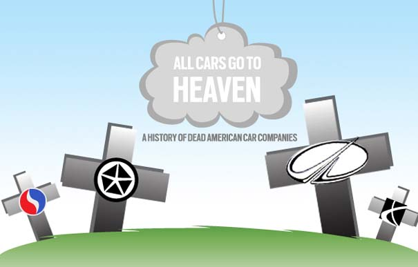 Car Brands Starting With L >> All Cars Go To Heaven A History Of Dead American Auto Brands Complex