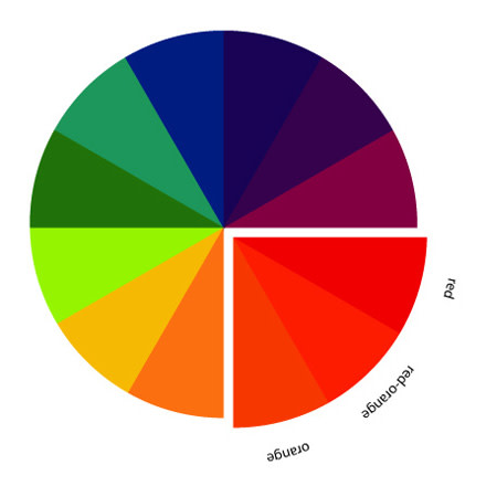 Color Theory Facts You Should Know | Complex
