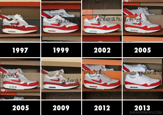 "Nike Air Max 1 ""OG Red"" – 8 Generations of Retros 