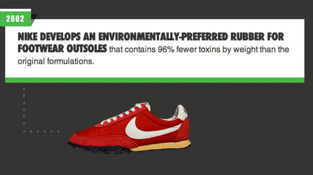 Nike Infographic_3