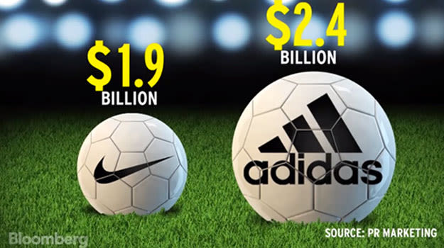 adidas-nike-soccer-world-cup