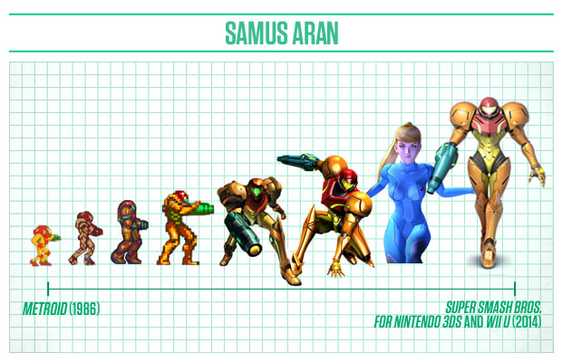 samus - The Design Evolution of Your Favorite Game ...