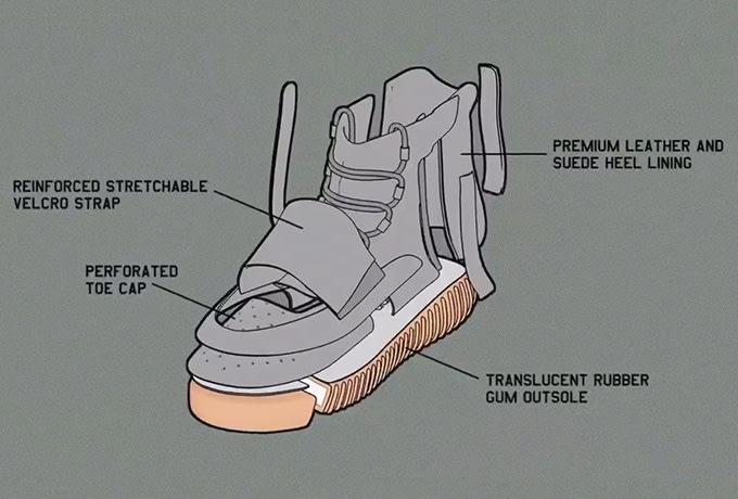 Process Testing Machine adidas yeezy boost 750 grey/gum image via adidas