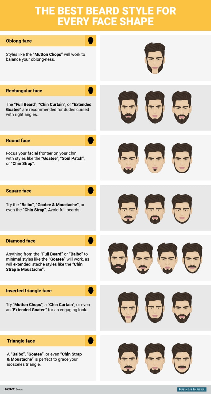 HD wallpapers facial hair styles for your face type