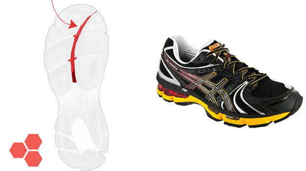 KNOW YOUR TECH: Asics Guidance Line