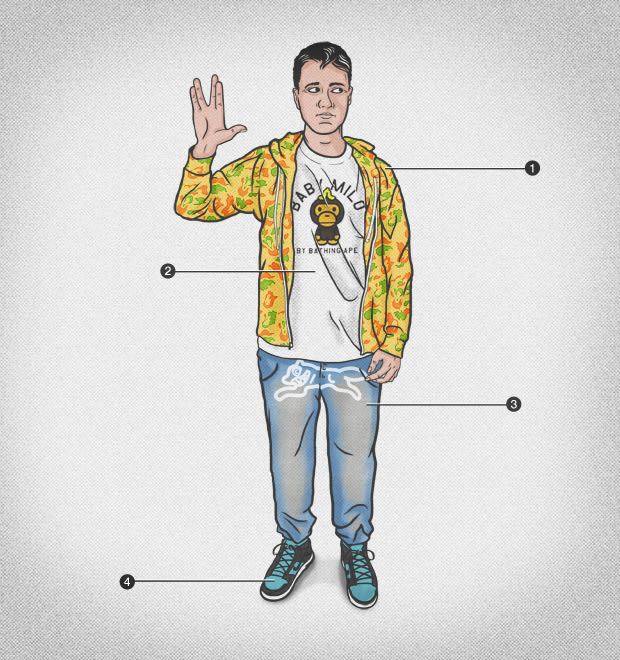9010306e434 The Evolution of the Hypebeast  An Illustrated Guide