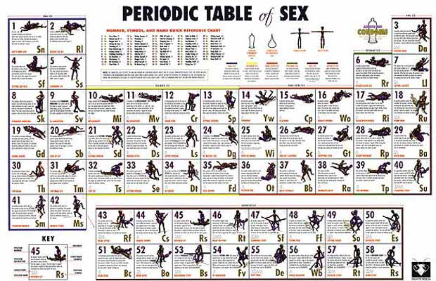 from Seth pictures on sex positions