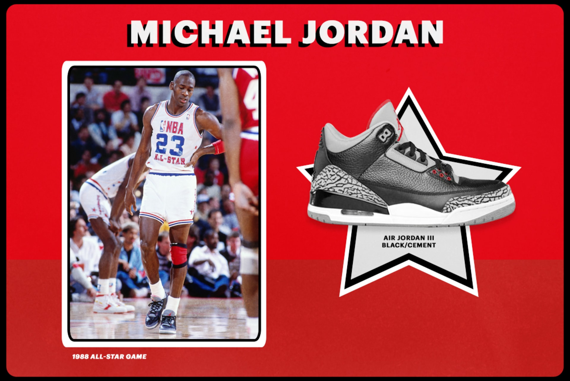 The Best Sneakers of the NBA All Star Game, Every Year Since