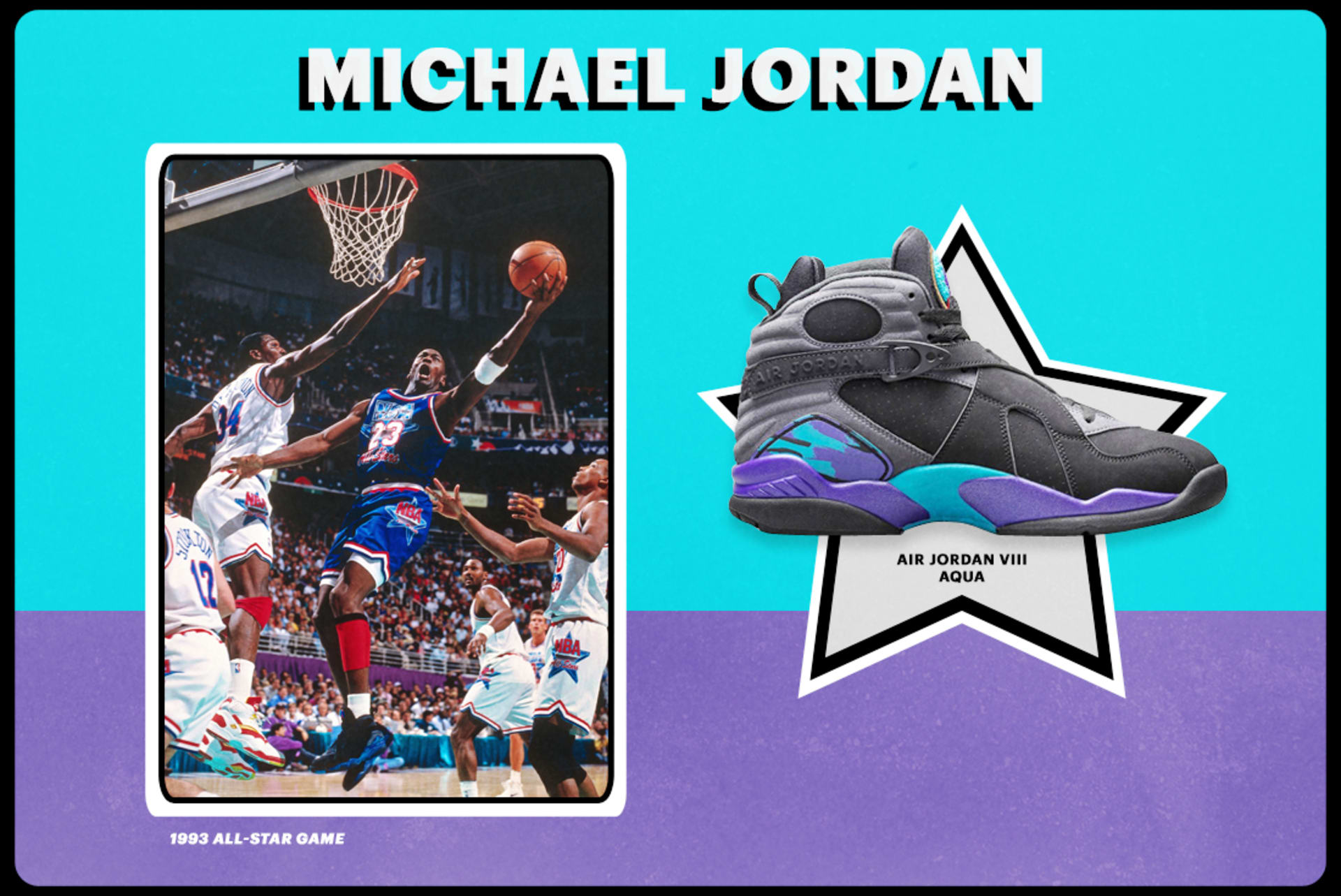 d867bdf1d9a The Best Sneakers of the NBA All-Star Game, Every Year Since 1988 ...