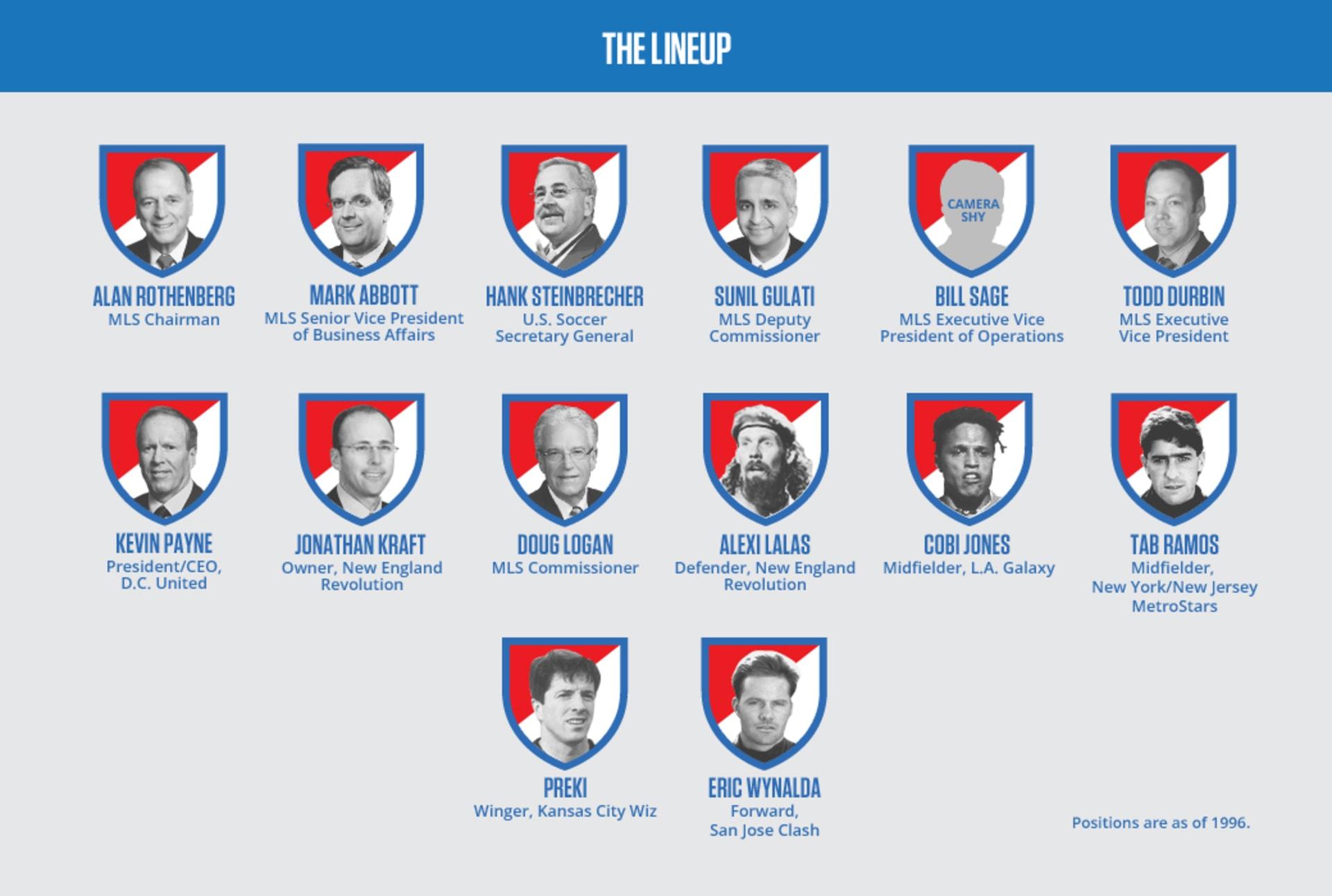 1996 Major League Soccer season