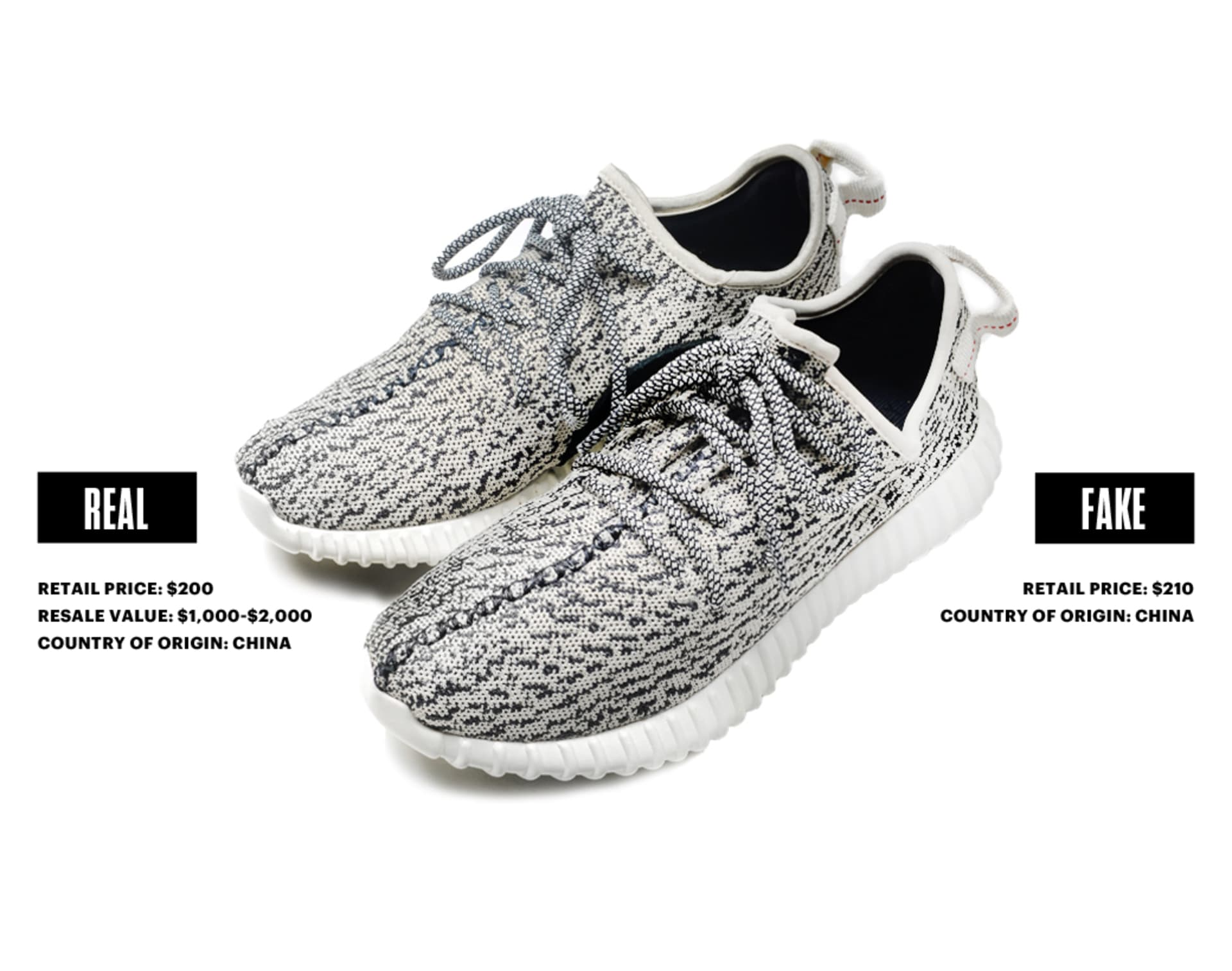 c58fc7965 Fake vs. Real Yeezy 350 Boosts. Photo by Liz Barclay.