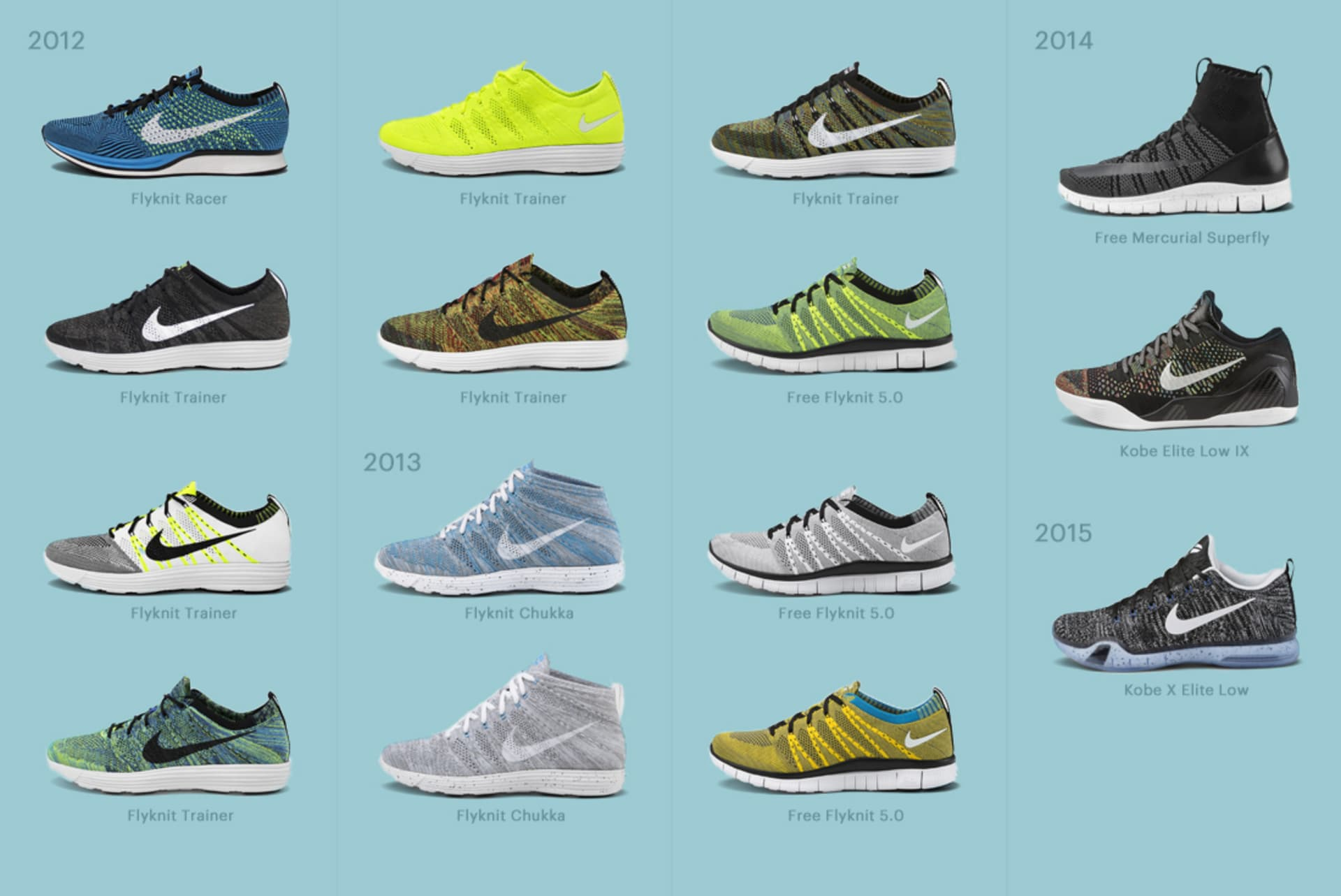 dc16b8744cd8c Images courtesy of Nike.