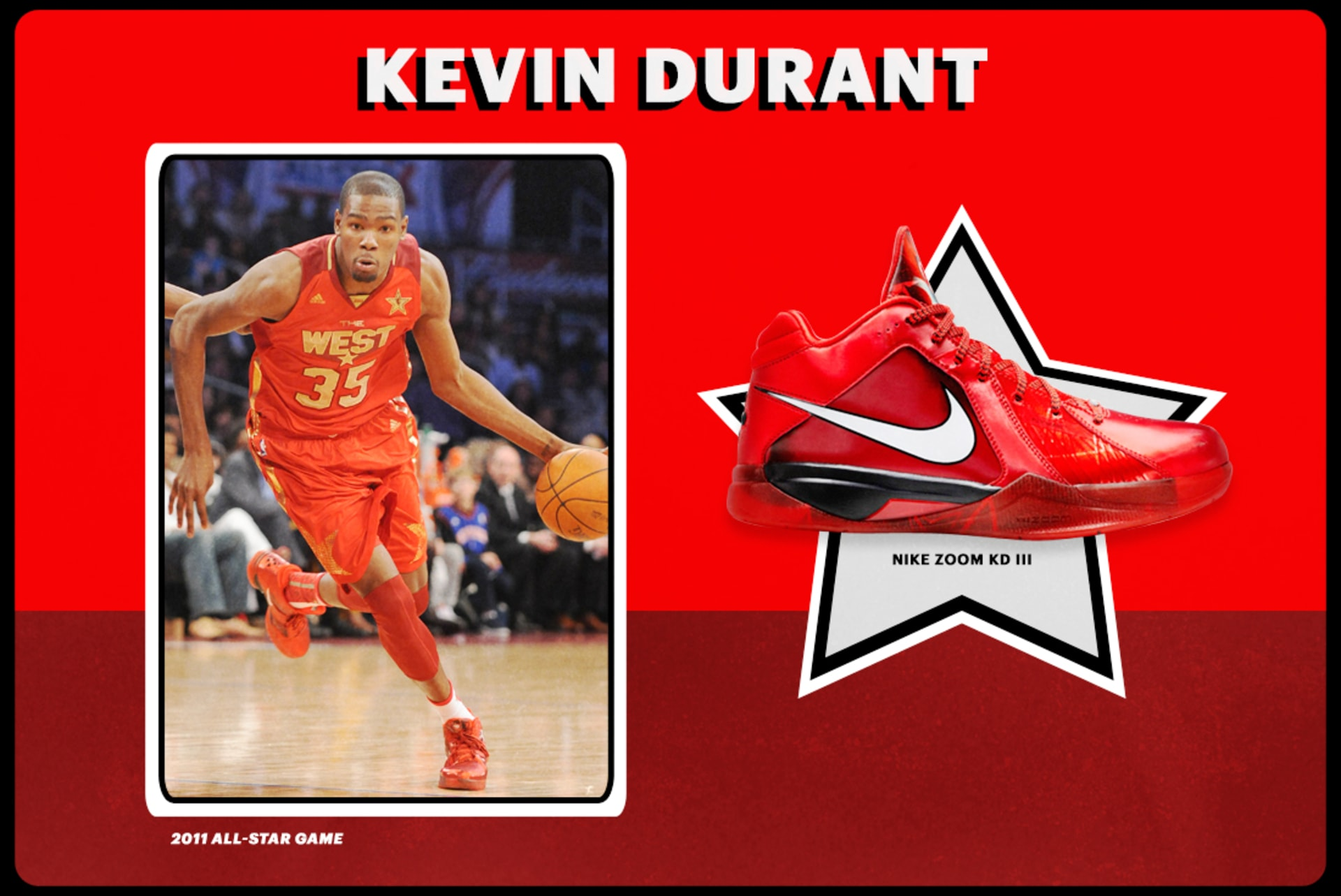 aa7510073293 The Best Sneakers of the NBA All-Star Game