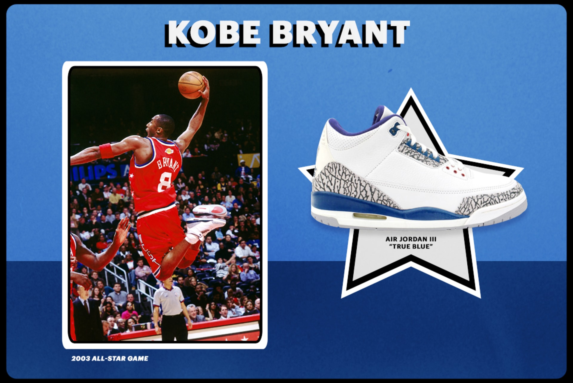 5e53e5c27330 The Best Sneakers of the NBA All-Star Game