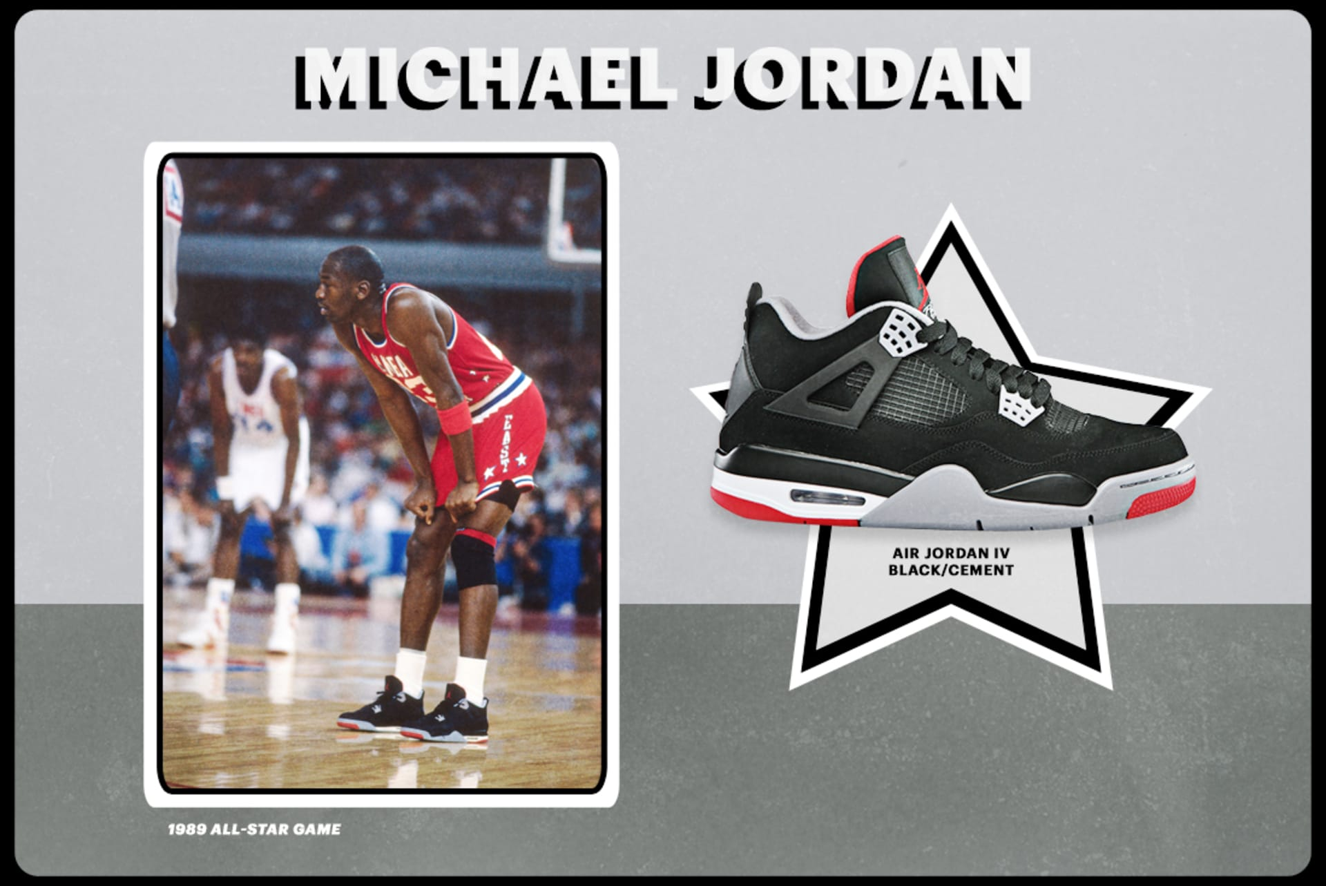 5bdb2d8e9d32 The Best Sneakers of the NBA All-Star Game
