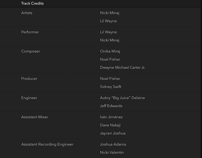 Nicki Changed It credits