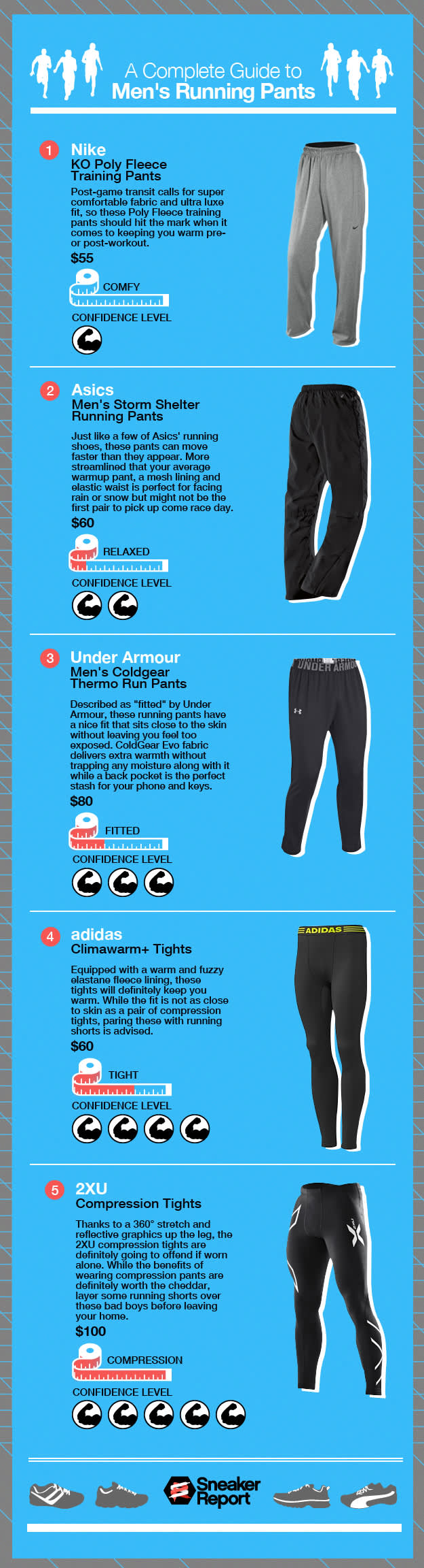 IllustratedGuide_Men_sRunningPants