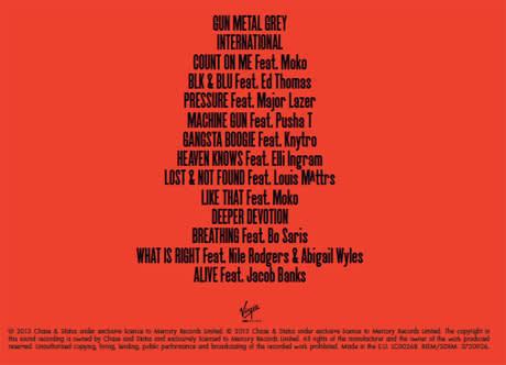 bnm-tracklist