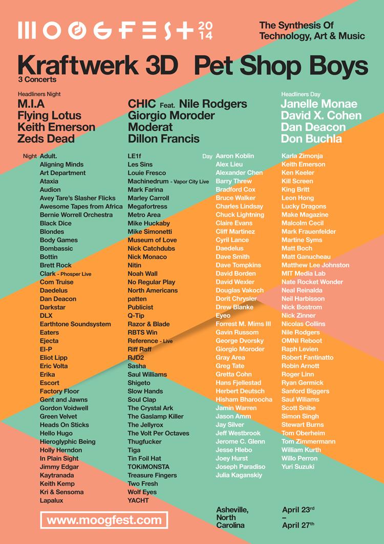 moogfest-2014-lineup