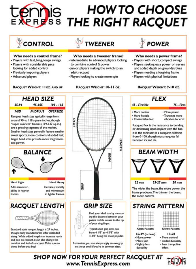 Image via Tennisexpress.com