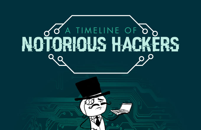 a history of computer crime and hackers Cybercrime definition - cybercrime is defined as a crime in which a computer is the object of the crime (hacking, phishing, spamming) or is used as a.