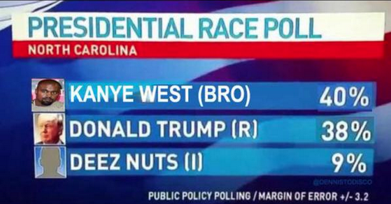 Twitter Made a Bunch of Memes in Support of Kanye West's Presidential Bid
