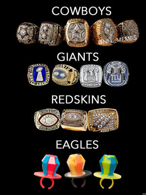 Philadelphia Eagles Gallery The Funniest Sports Memes