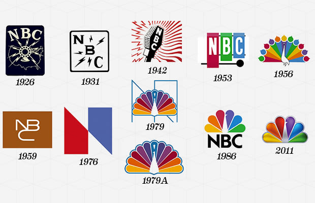 Defunct Brands - Logopedia, the logo and branding site  |National Brand Logos