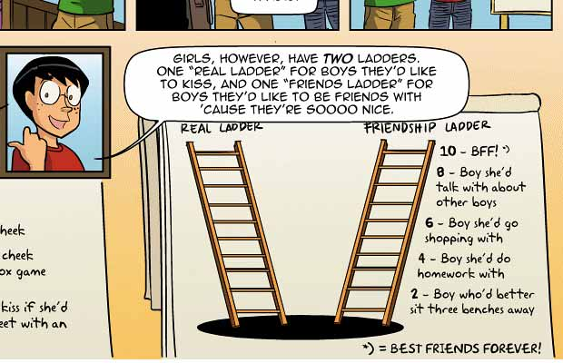 Ladder theory dating tips