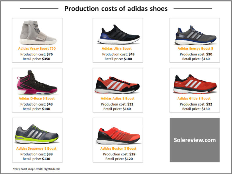 various elements of the marketing process of adidas 11 explain the various elements of the marketing process 12 evaluate the benefits and costs of a marketing orientation for a selected organisation.