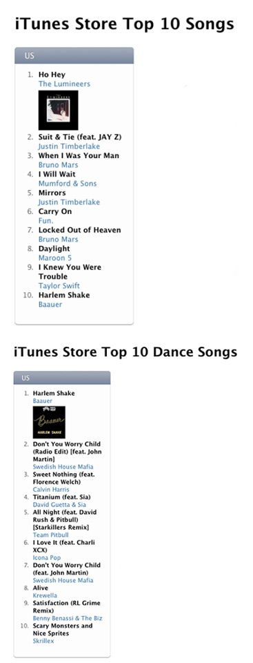 baauer screengrab harlemshake Baauers Harlem Shake Climbs the iTunes Charts