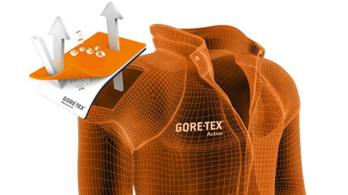 Image via Gore-tex.com