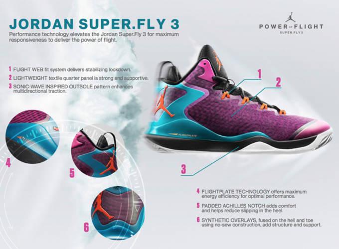 Jordan_Super.Fly_3