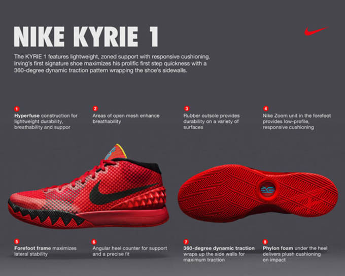 on sale 49806 b0aaf Nike Officially Unveils the Kyrie 1 | Complex
