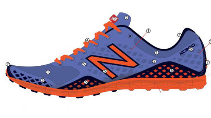 watch fa298 ce6b0 New Balance Expands Their Cross Country Collection for 2013 ...