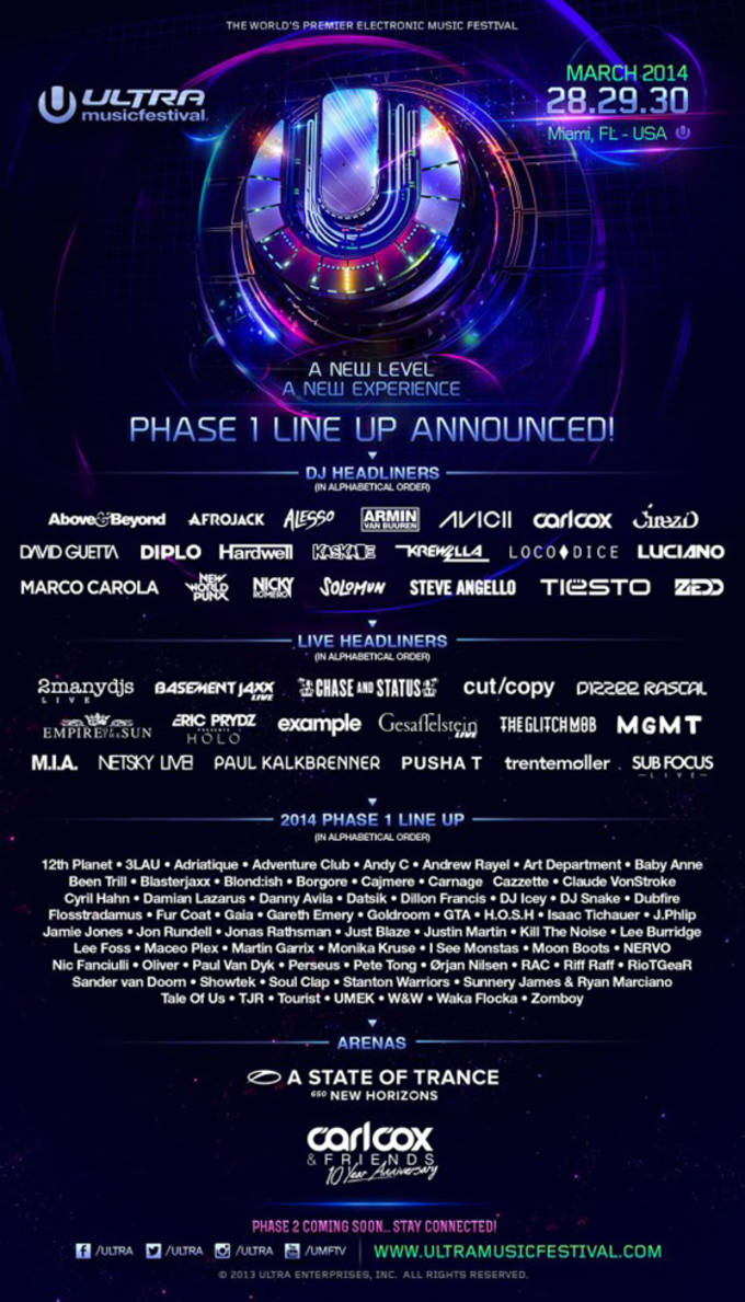 ultra-2014-phase-1-lineup
