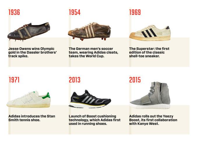 Shop \u003e yeezy shoes timeline- Off 73