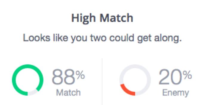 online dating verkkojen unsubscribe