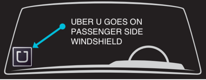 How Safe Is Uber in New York City? | Complex