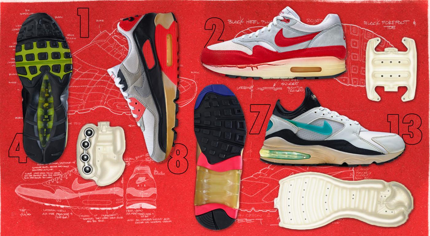 Nike Air Max Rankings